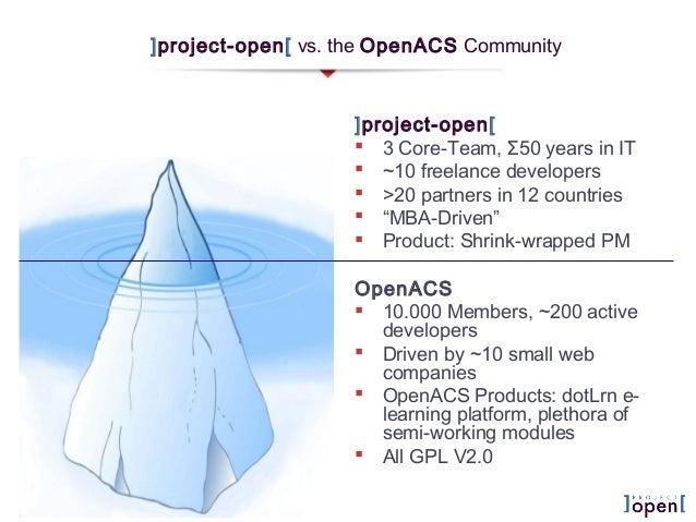 ]project-open[ vs. the OpenACS Community]project-open[ 3 Core-Team, Σ50 years in IT ~10 freelance developers >20 partne...