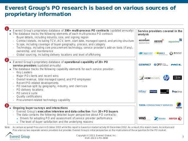 PO Service Provider Profile Compendium Slide 3