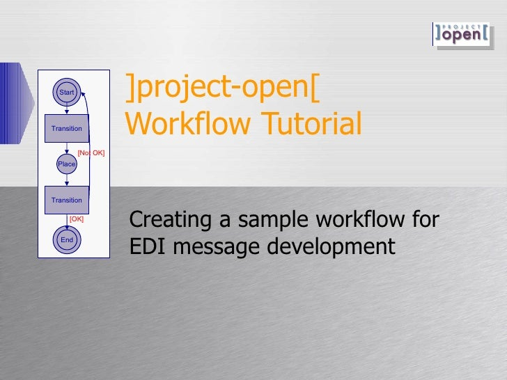 ]project-open[  Workflow Tutorial Creating a sample workflow for EDI message development Start Place Transition End Transi...