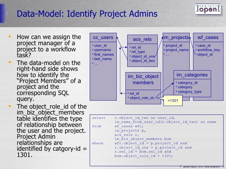 Data-Model: Identify Project Admins <ul><li>How can we assign the project manager of a project to a workflow task? </li></...