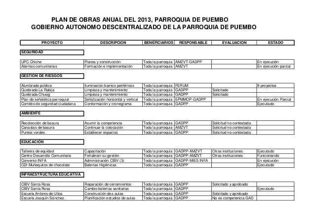 PLAN DE OBRAS ANUAL DEL 2013, PARROQUIA DE PUEMBO GOBIERNO AUTONOMO DESCENTRALIZADO DE LA PARROQUIA DE PUEMBO PROYECTO DES...