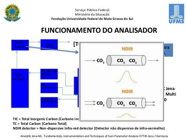 estudo de aplica o de processos oxidativos avan ados na degrada o d. Black Bedroom Furniture Sets. Home Design Ideas