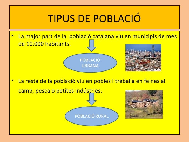 Població I Activitats EconòMiques De Catalunya Slide 3