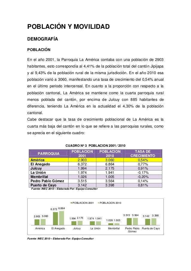 POBLACIÓN Y MOVILIDAD  DEMOGRAFÍA  POBLACIÓN  En el año 2001, la Parroquia La América contaba con una población de 2903 ha...