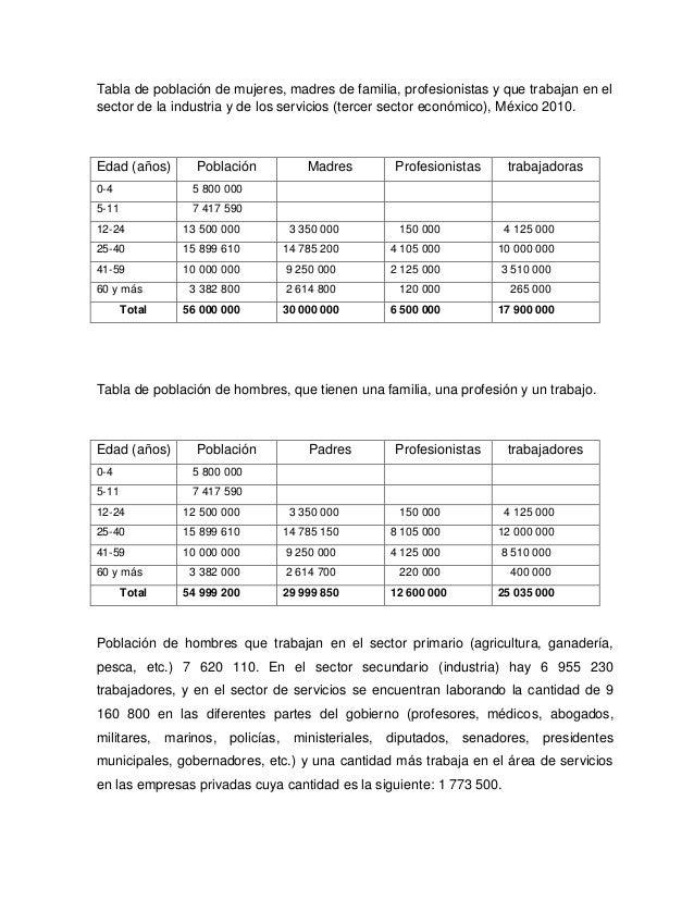 Tabla de población de mujeres, madres de familia, profesionistas y que trabajan en el sector de la industria y de los serv...
