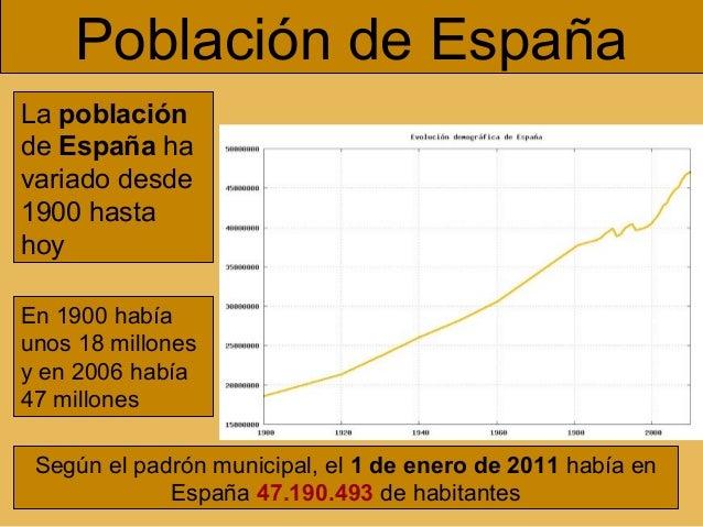 Población y trabajo Slide 2