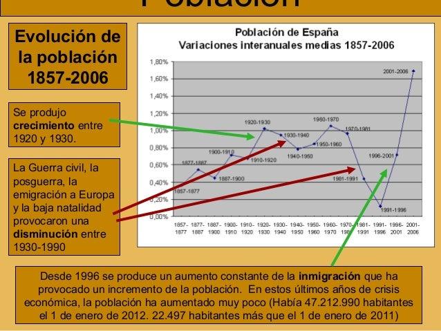 Población y trabajo Slide 3