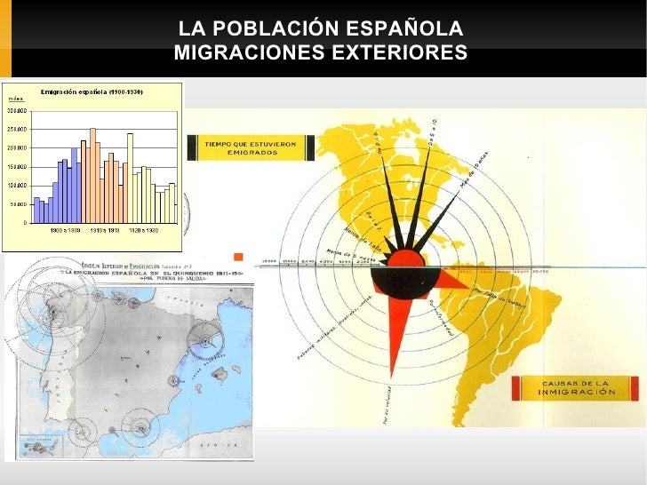 LA POBLACIÓN ESPAÑOLA    MIGRACIONES EXTERIORESC