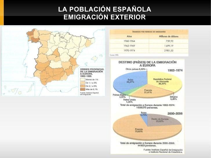 LA POBLACIÓN ESPAÑOLA     EMIGRACIÓN EXTERIORC