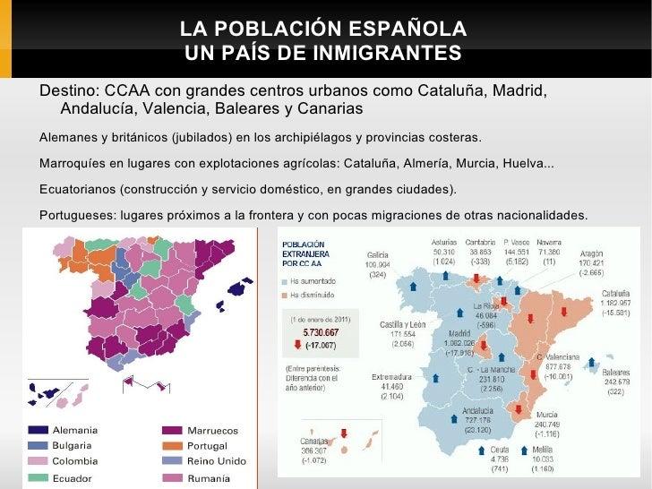 LA POBLACIÓN ESPAÑOLA                        UN PAÍS DE INMIGRANTESDestino: CCAA con grandes centros urbanos como Cataluña...