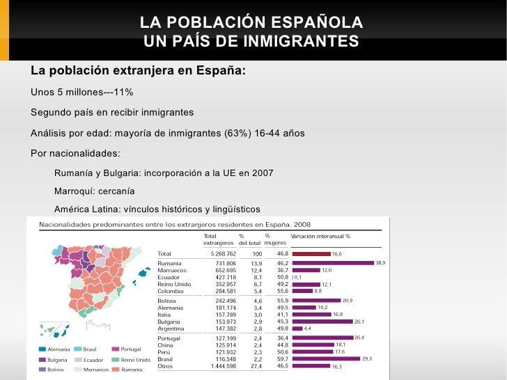 LA POBLACIÓN ESPAÑOLA                          UN PAÍS DE INMIGRANTESLa población extranjera en España:Unos 5 millones---1...