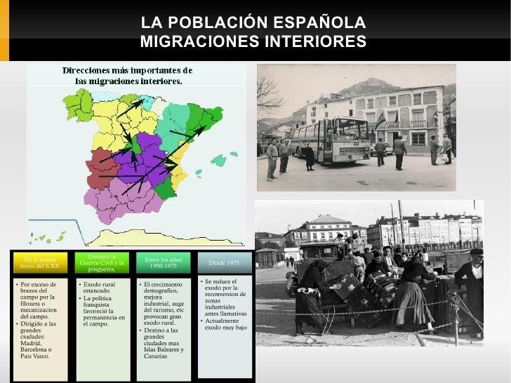 LA POBLACIÓN ESPAÑOLAMIGRACIONES INTERIORES
