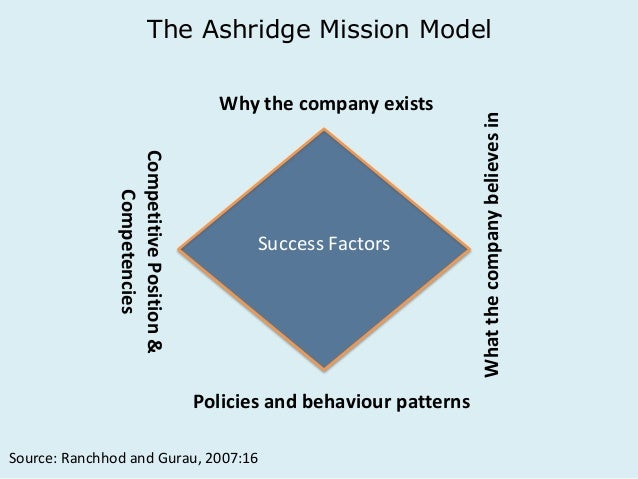 the ashridge mission model Elasticity of the airline industry essays  campbell and tawadey (1990) put the mission statement into the context of a mission model, entitled the ashridge.