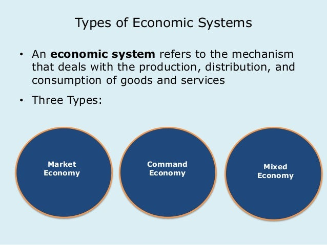 Po b lecture 5 economic systems and csr students