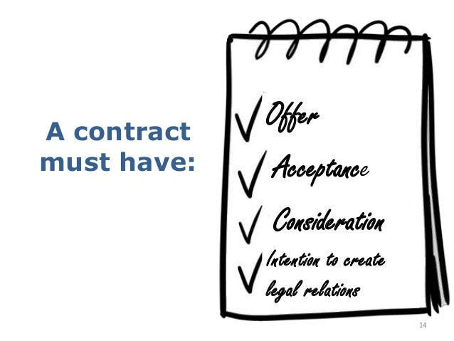 Pob stage 2 lecture 15 slides intro to contract