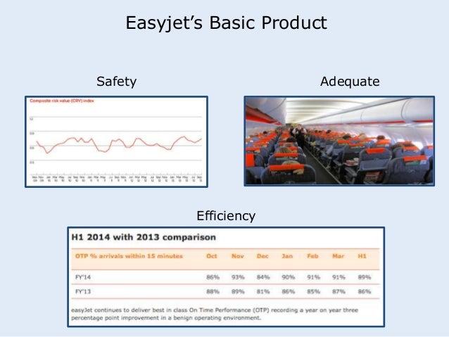 Easyjet's Basic Product  Safety  Efficiency  Adequate