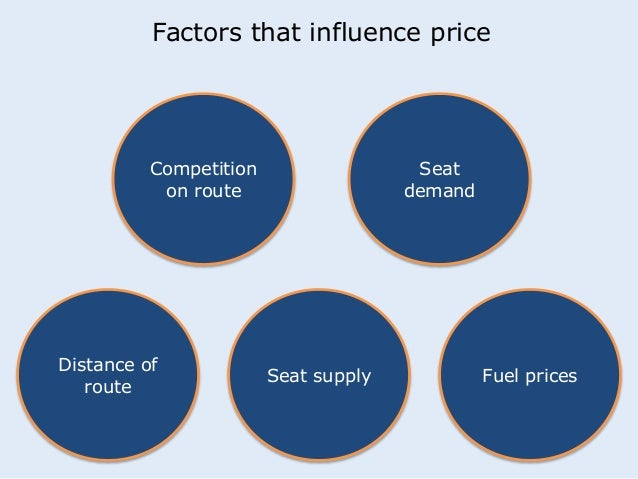 Factors that influence price  Competition  on route  Seat supply  Seat  demand  Fuel prices  Distance of  route