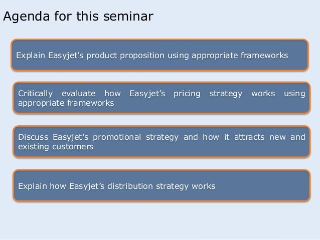 Agenda for this seminar  Explain Easyjet's product proposition using appropriate frameworks  Critically evaluate how Easyj...