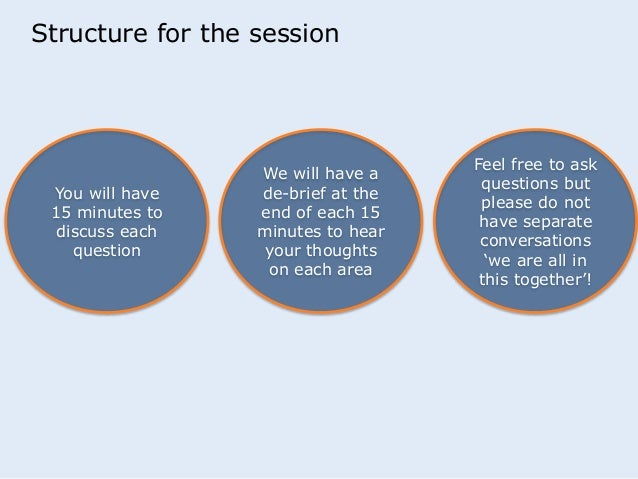 Structure for the session  You will have  15 minutes to  discuss each  question  We will have a  de-brief at the  end of e...