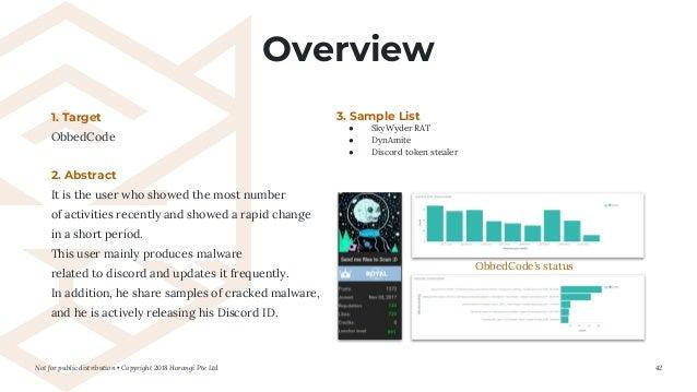 POC 2018 - whatever talk_ Let's go OSINT using DeepWeb