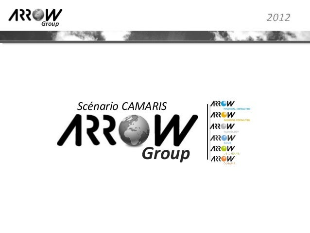 Group  Scénario CAMARIS  Group