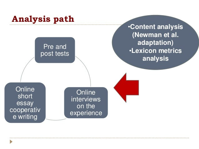 Analysis path Pre and post tests Online interviews on the experience Online short essay cooperativ e writing •Content anal...