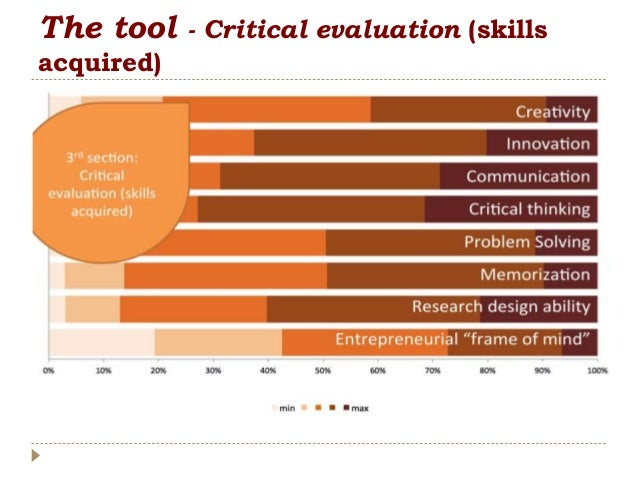 The tool - Critical evaluation (skills acquired)