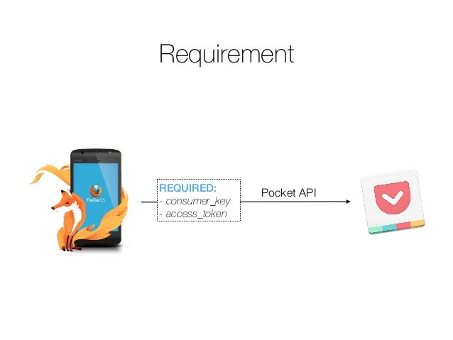 Pocket Authentication with OAuth on Firefox OS Slide 3