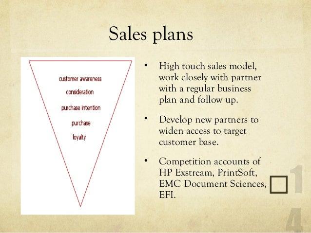 New software business plan