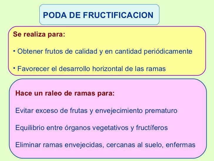 <ul><ul><li>Se realiza para: </li></ul></ul><ul><ul><li>Obtener frutos de calidad y en cantidad periódicamente </li></ul><...