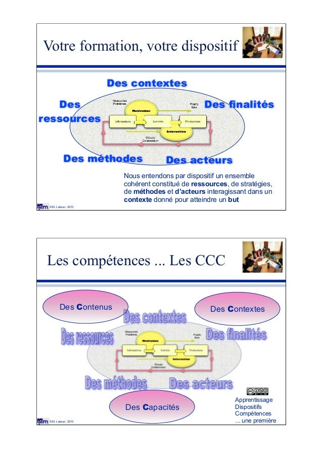 © M. Lebrun, 2010 Votre formation, votre dispositif Des ressources Des contextes Des acteurs Des finalités Nous entendons ...