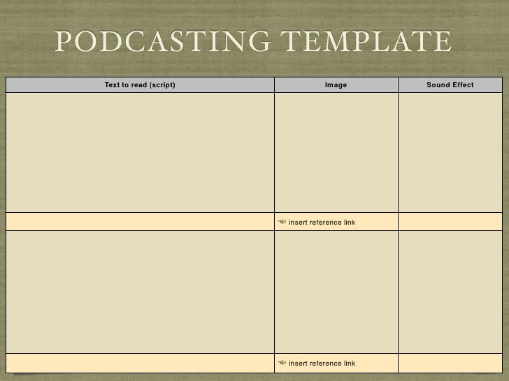 What 39 s the buzz power of podcasting for Podcast template script
