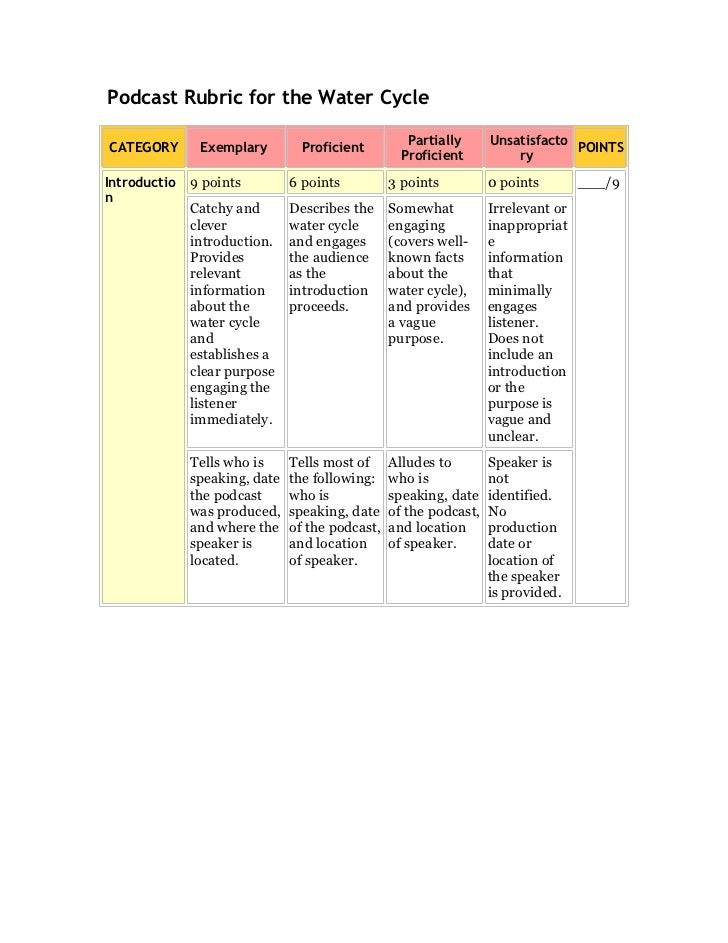 Water Cycle Diagram Rubric Block And Schematic Diagrams