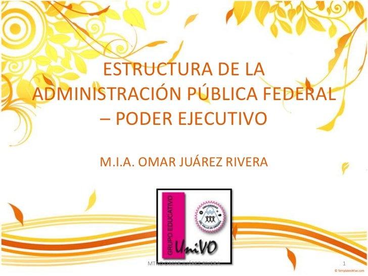 ESTRUCTURA DE LAADMINISTRACIÓN PÚBLICA FEDERAL      – PODER EJECUTIVO      M.I.A. OMAR JUÁREZ RIVERA             MTRO OMAR...