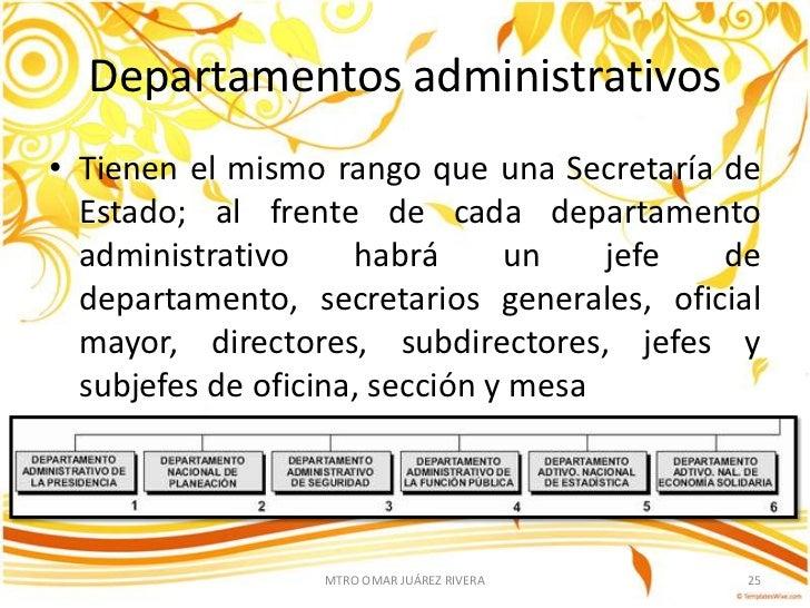 Consulta De Adeudos De Tenencia Del Df | consulta de