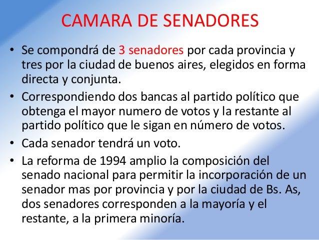 CAMARA DE SENADORES • Se compondrá de 3 senadores por cada provincia y tres por la ciudad de buenos aires, elegidos en for...