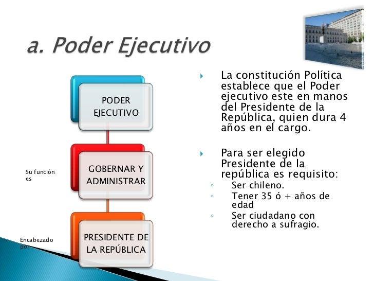        La constitución Política                                      establece que el Poder                 PODER        ...