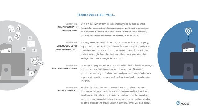 PODIO WILL HELP YOU... ELIMINATE NEW HIRE PAIN-POINTS ELIMINATE EMAIL OVERLOAD ELIMINATE STRENUOUS SETUP AND ONBOARDING It...