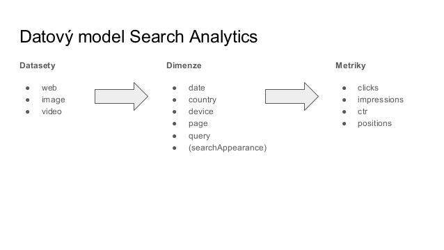 Datový model Search Analytics Datasety ● web ● image ● video Metriky ● clicks ● impressions ● ctr ● positions Dimenze ● da...