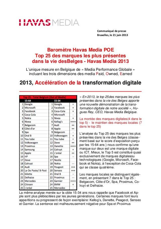 Communiqué de presse Bruxelles, le 21 juin 2013 Baromètre Havas Media POE Top 25 des marques les plus présentes dans la vi...