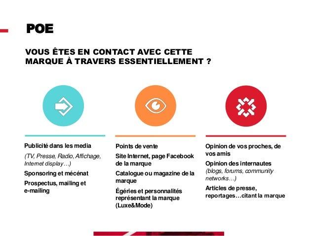 MEDIA PAYANTS TOUJOURS GAGNANTS  54%  32%  14%  2013 en France, les MEDIA PAYANTS (PAID) restent les plus impactants avec ...