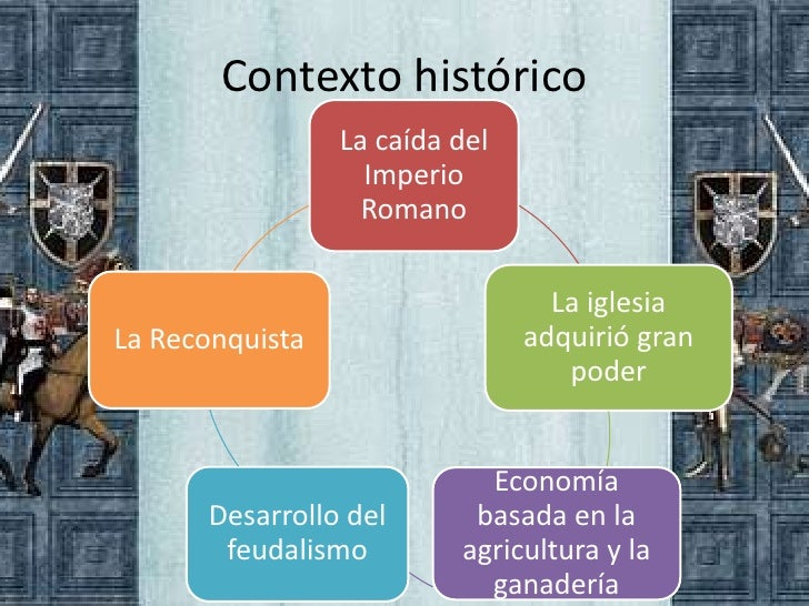 Contexto histórico                 La caída del                   Imperio                   Romano                        ...