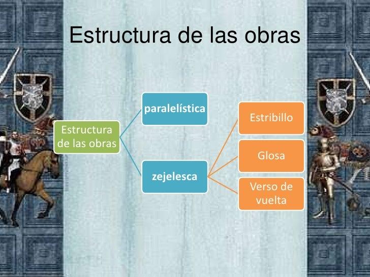 Estructura de las obras               paralelística                               Estribillo Estructurade las obras       ...