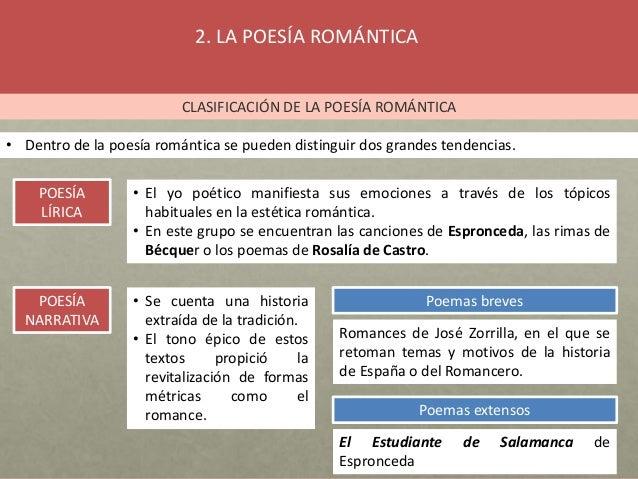 Poesía Romántica