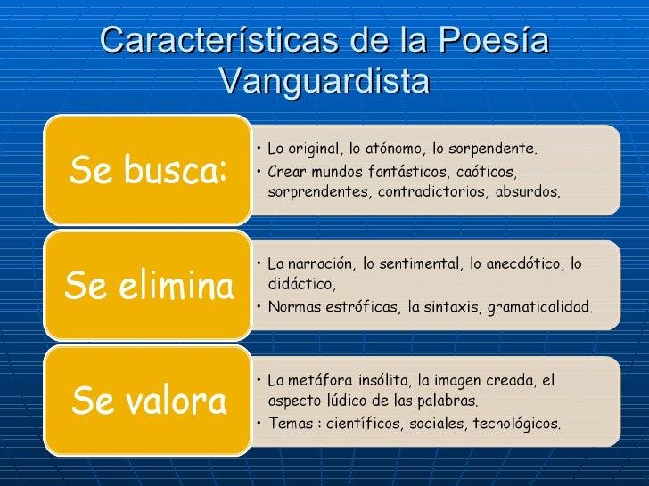Poes a vanguardista for Caracteristicas del vanguardismo