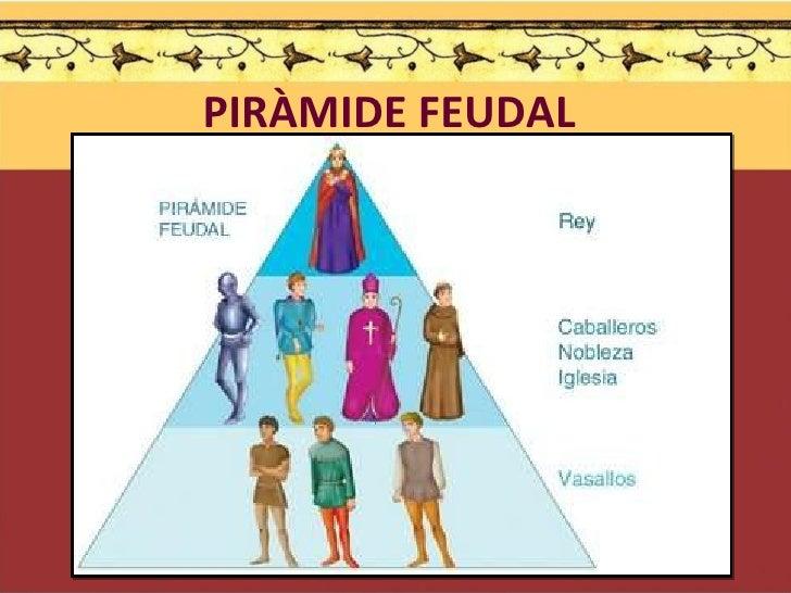 PIRÀMIDE FEUDAL