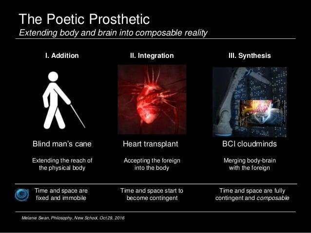 The Poetic Prosthetic  Slide 2