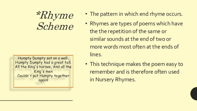 All About Poetry (Elements and Types of Poetry)