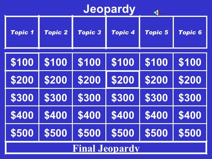 Jeopardy Topic 1 Topic 2 Topic 3 Topic 4 Topic 5 Topic 6 $100 $100 $100 $100 $100 $100 $200 $200 $200 $200 $200 $200 $300 ...