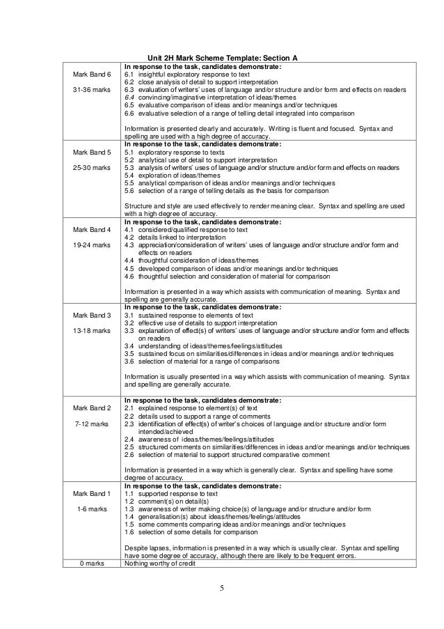 psychology essay marking scheme In this list of psychology research paper topics we have attempted to capture psychology's vast and evolving nature in more than 100 psychology research topics we believe that our choice of traditional and cutting-edge topics reflects contemporary psychology's diverse nature read more here.